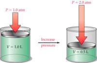 Dewpoint pressure-1