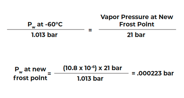 FPR-Equation-1