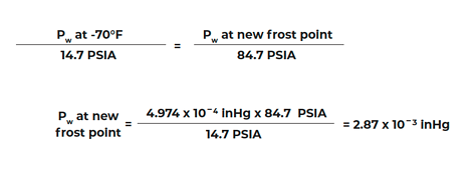 FPR-Equation-2