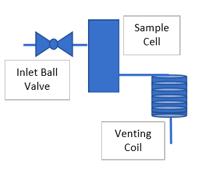 positive pressure process-diagram