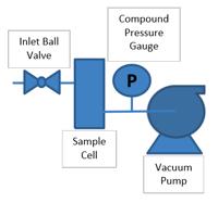 vacuum pressure process-diagram